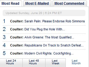 Coulter Dominates Most Read At Townhall
