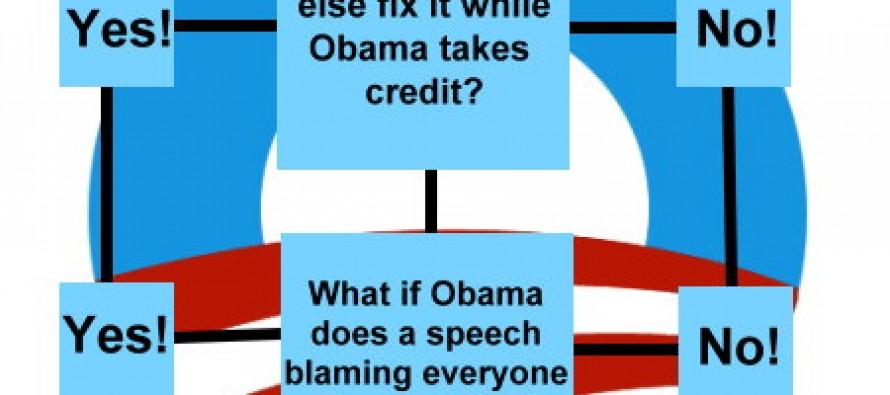The Obama Leadership Flowchart (Pic)