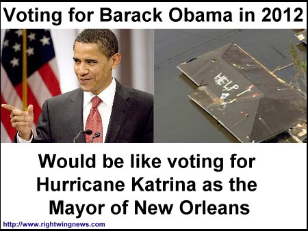 Voting for Obama in 2012
