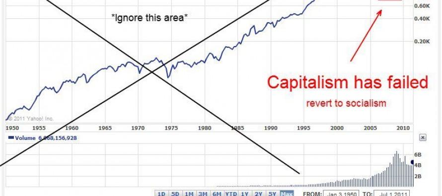 Capitalism Has Failed (Pic)