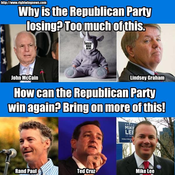 whyistherepublicanpartylosing