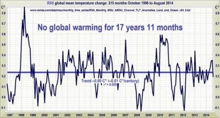 globalwarming (450x242)