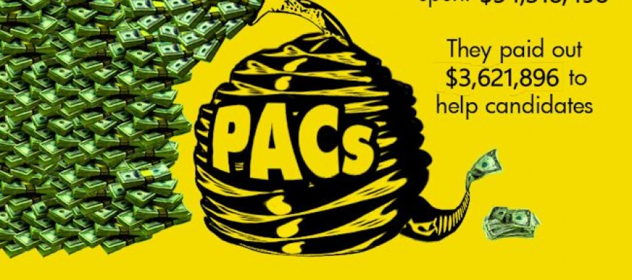 50 Million Down The Tubes: How 17 Conservative PACs Are Spending Their Money