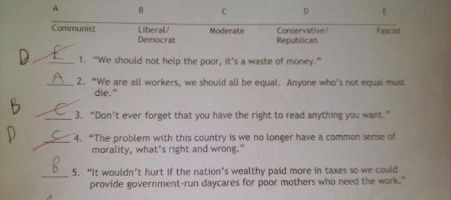 "School Worksheet Tells Kids That the GOP Thinks Helping the Poor is a ""Waste of Money"", Parent Claims"
