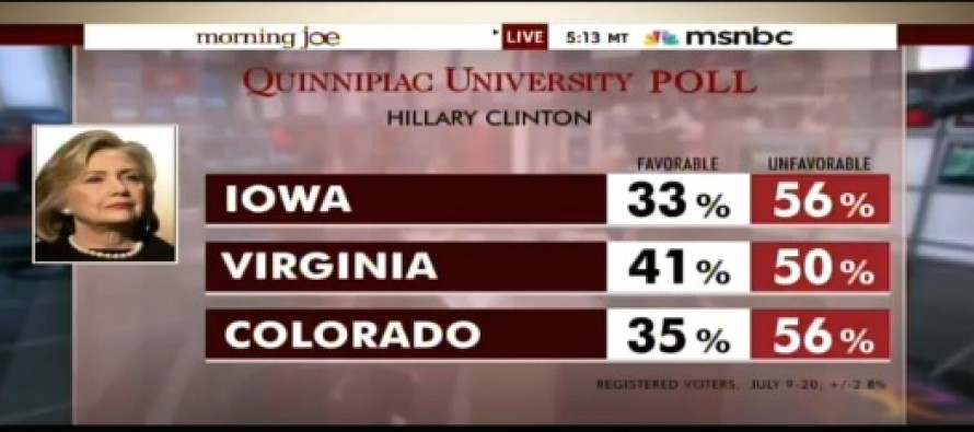 MSNBC Hosts are Really Shocked by Clinton's Stunning Drop in New Poll (It's Bad) [Video]
