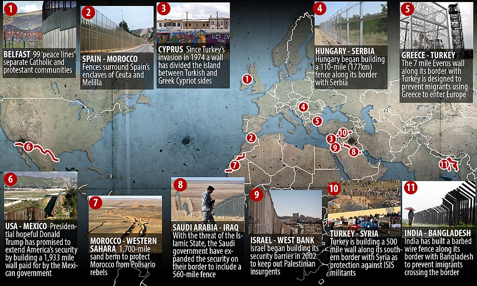 Everyone else can, why can't we? How 65 countries have built fences on their borders