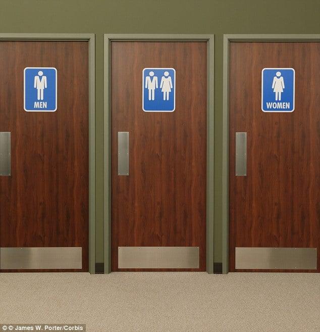 Gender Restrooms