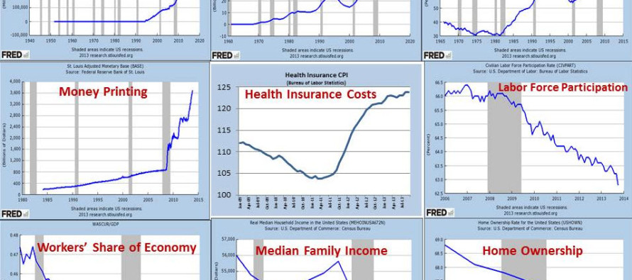 """Obama's """"Economic Recovery"""" is Destroyed in These 9 Charts"""