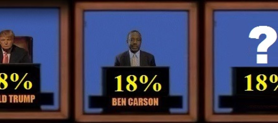 New Shock Poll: A Candidate Has Caught Up To Ben Carson and TIED HIM in 2nd Place