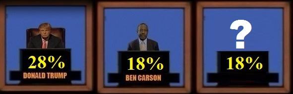 Trump Cruz Carson