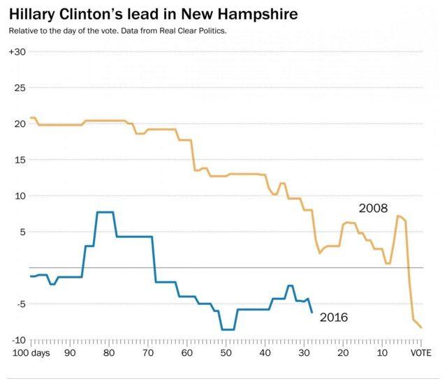 Hillary Panic1