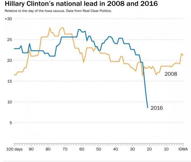 Hillary Panic2
