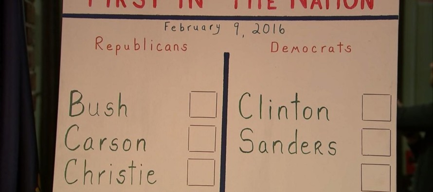 First New Hampshire Votes Are Tallied – Here's Who's Winning
