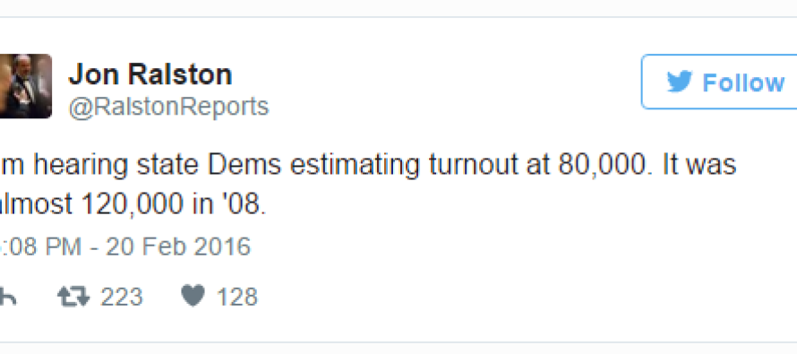 These Numbers From Yesterday Show The Democrats Are In A Lot Of Trouble