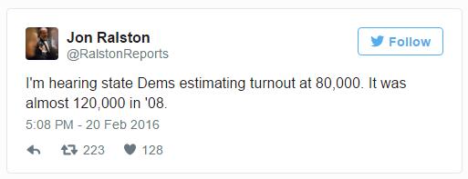 dem turnout tweet