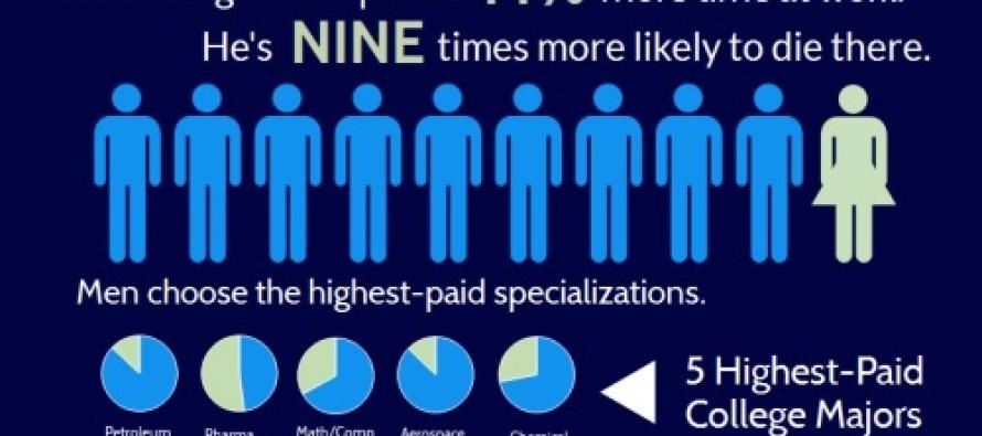 Wage Gap Myth EXPOSED!