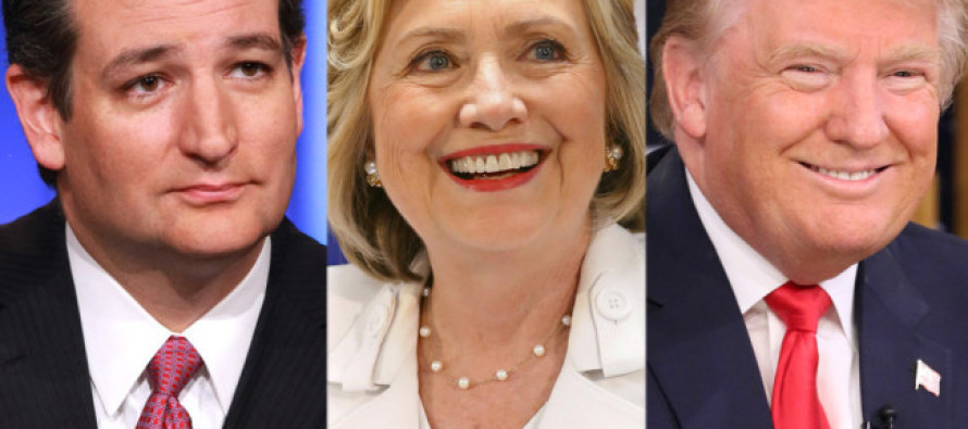Look Which GOP Candidate Millennials Prefer Over Hillary Clinton – You May Be Surprised!