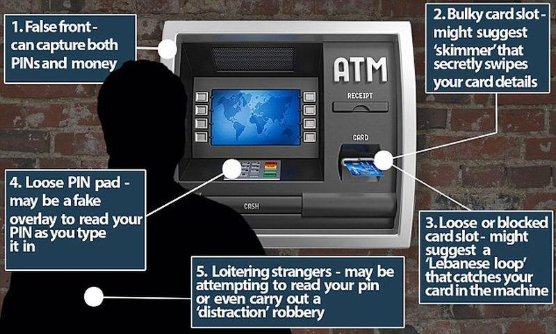 ATM article