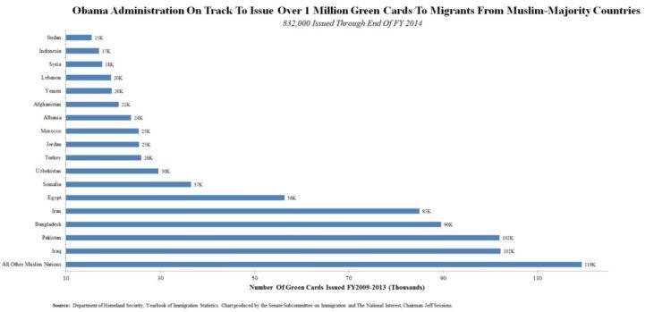 Illegal Immigrants1
