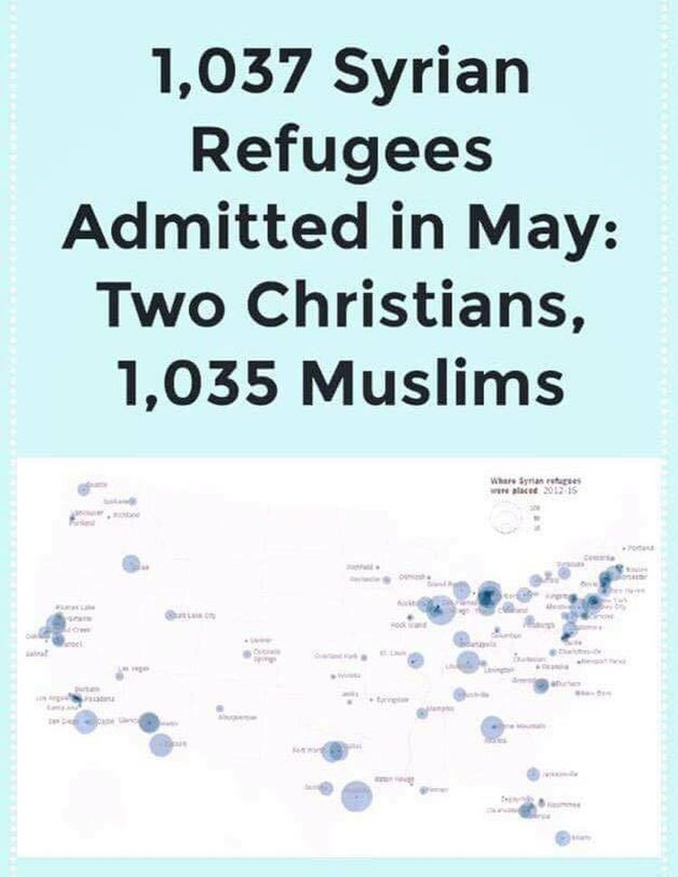 refugees 750