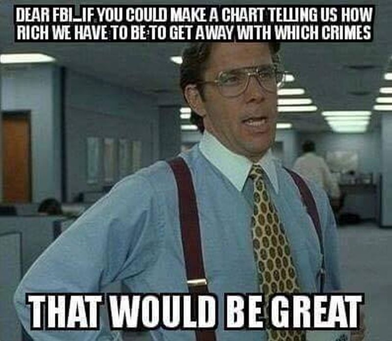 FBI Chart 800