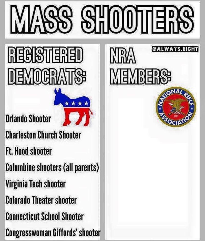 mass shooters 800