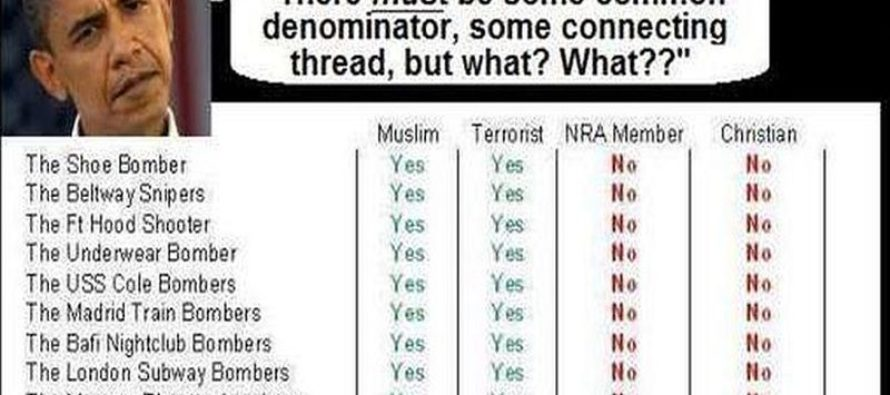 Obama Can't Connect the Dots On Terrorism, So This Chart Sums it Up PERFECTLY! [Meme]