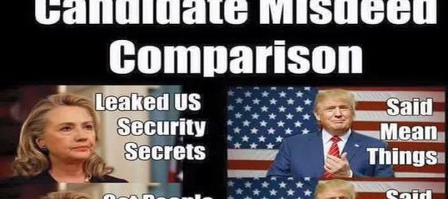 Hillary VS Trump's Misdeeds Explained In One Chart [Meme]
