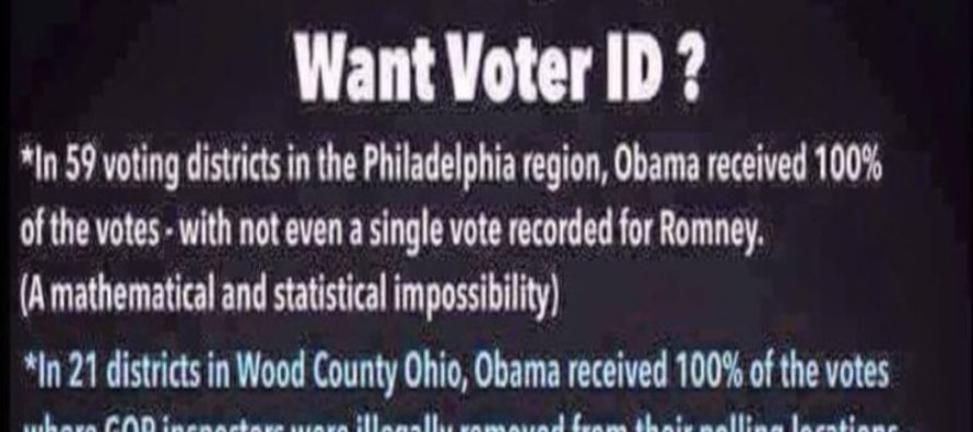 Truth Behind Voter ID REVEALED in One Brilliant Meme