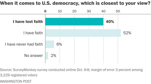faith-democracy