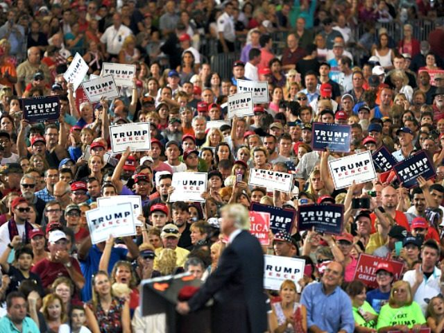 Pro Trump Rallies