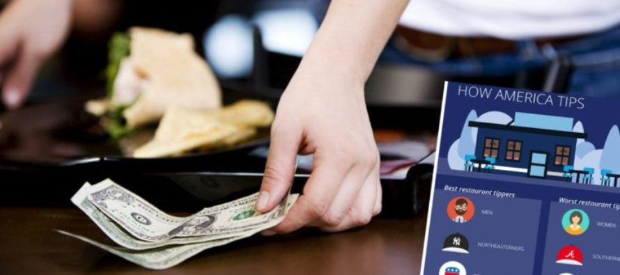 Study Shows Republicans Tip MUCH MORE Generously Than Democrats